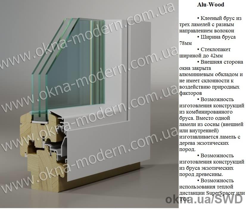 Дерев'яні вікна ТМ Модерн. Гарячі ціни!