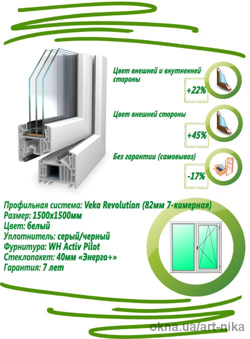 Окно ПВХ 1500х1500мм из профиля Veka Revolution
