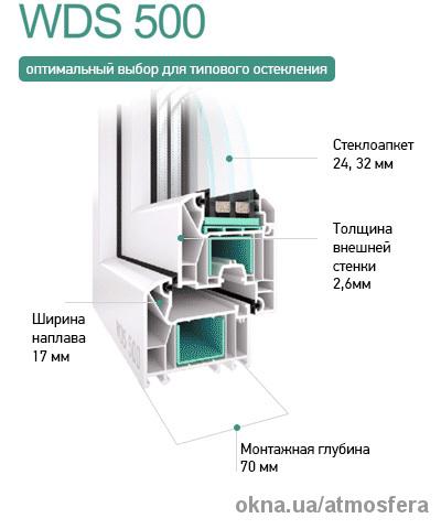 Двустворчатое окно WDS 500 в Запорожье