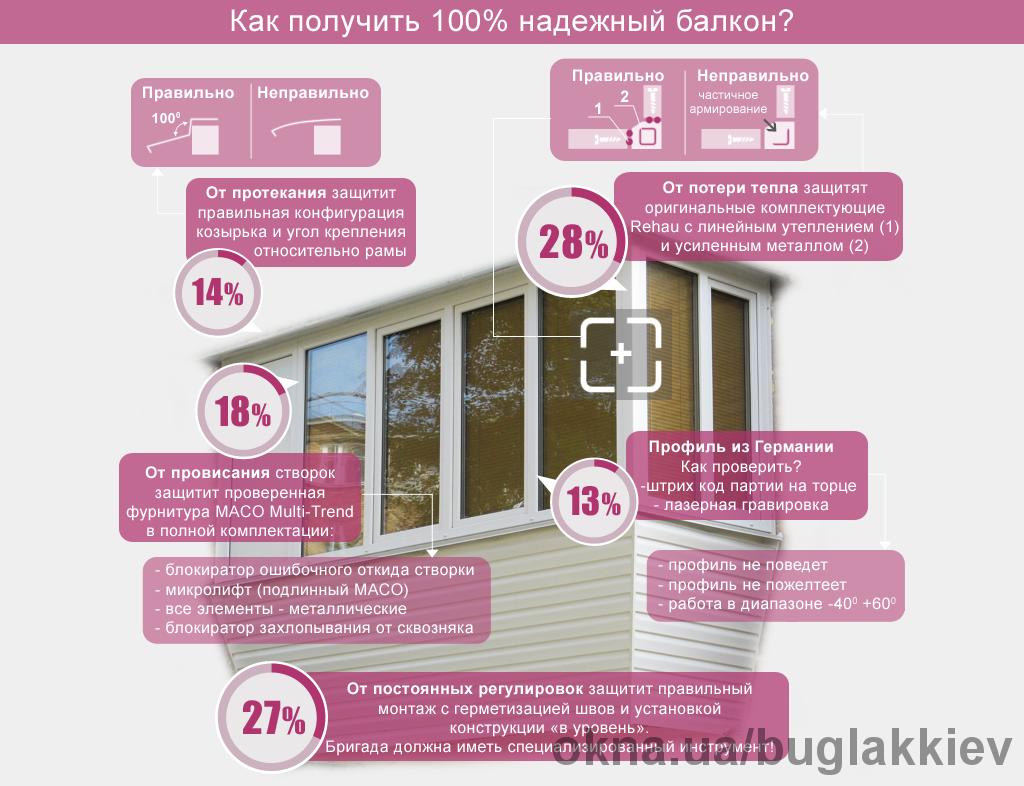 Балкон с выносом, утеплением и обшивкой