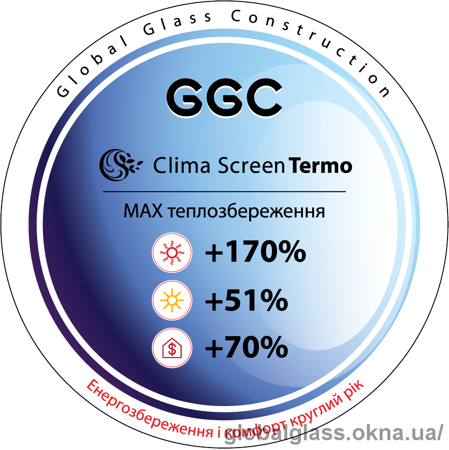 Технічні характеристики Clima Screen Termo