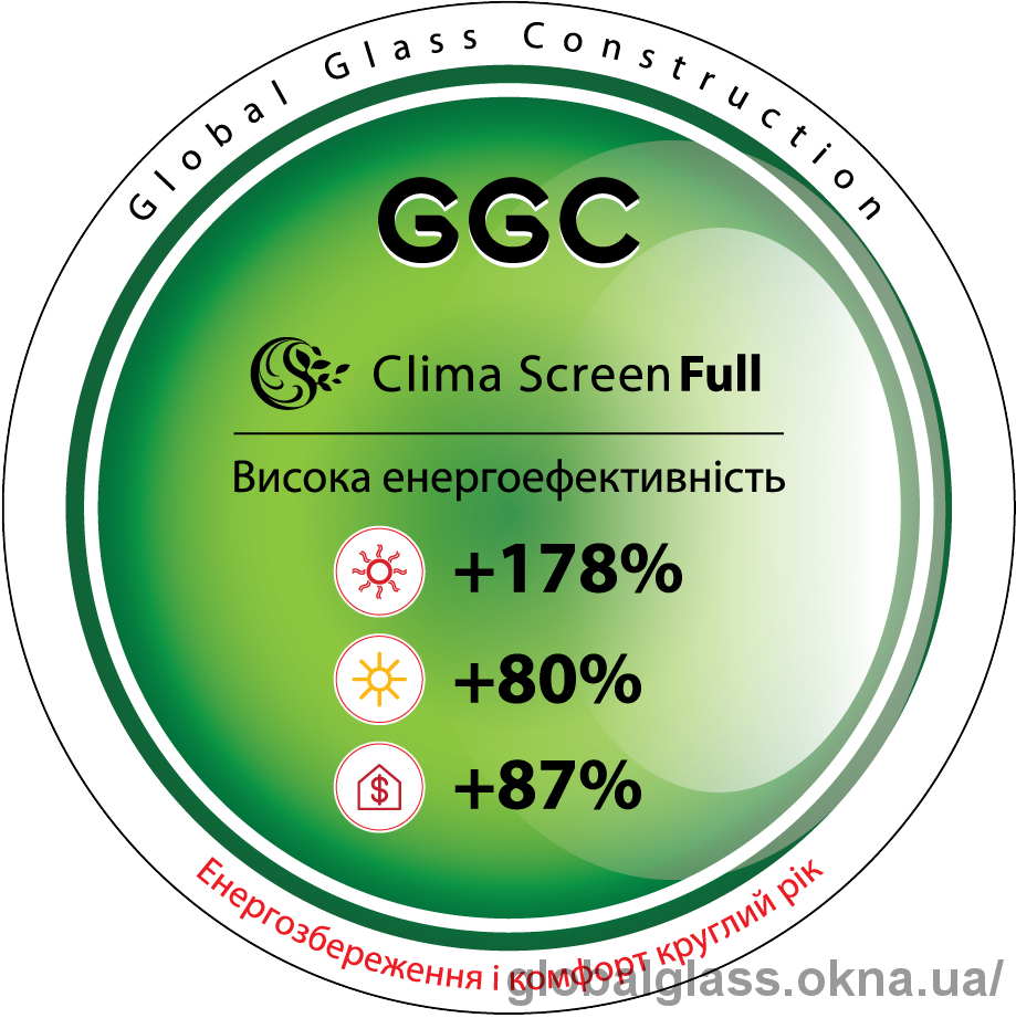 Технічні характеристики Clima Screen Full