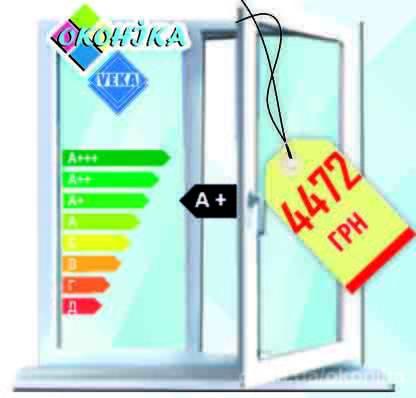 Энергосберегающие окна VEKA