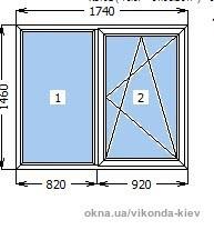 Окно в тёплое отапливаемое помещение
