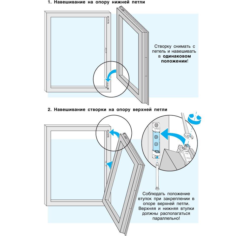 Навешивание поворотно-откидных окон со скрытолежащим средним прижимом