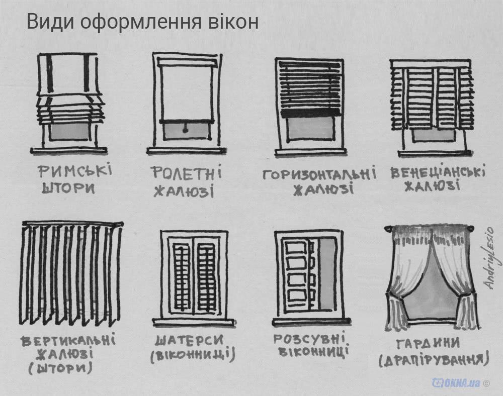 Види оформлення вікон