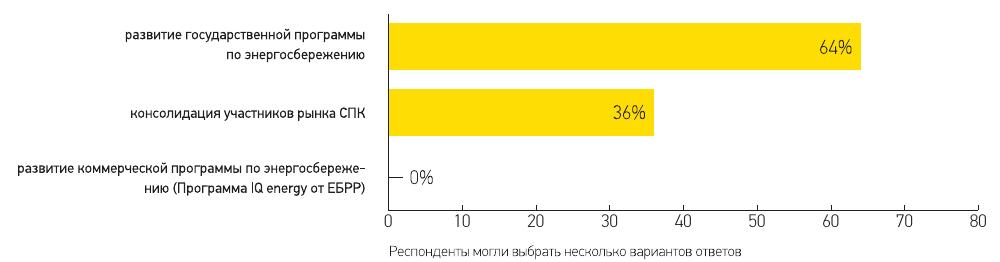 Огляд ринку СПК в Україні за I квартал 2017 року