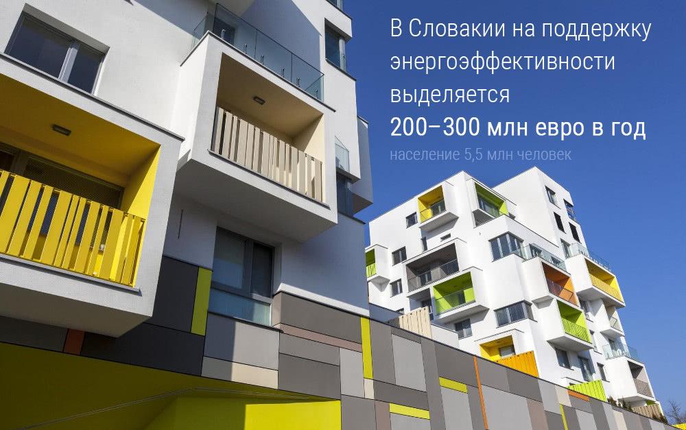 Фонд энергоэффективности