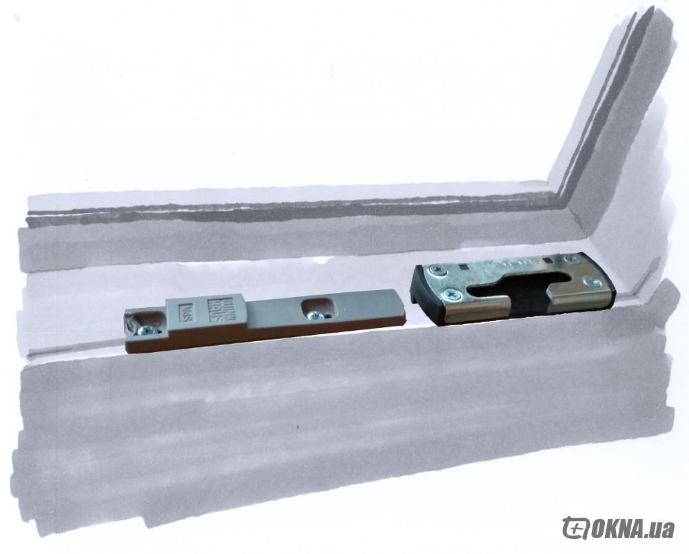 Система безпеки будинку: вікна