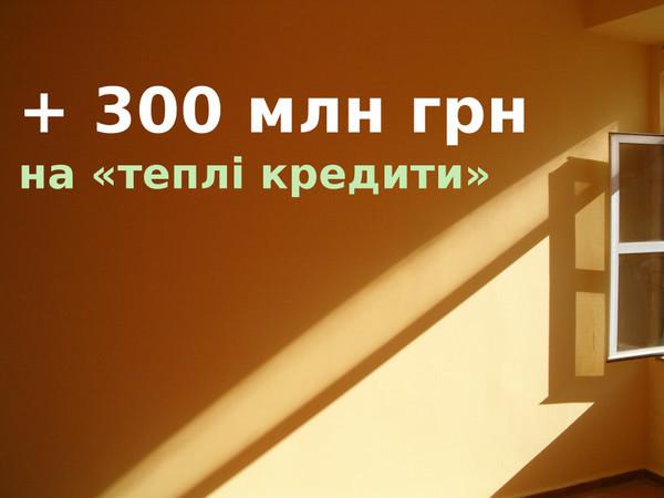 Уряд виділив додаткові 300 млн грн на програму «теплих кредитів» (оновлено)