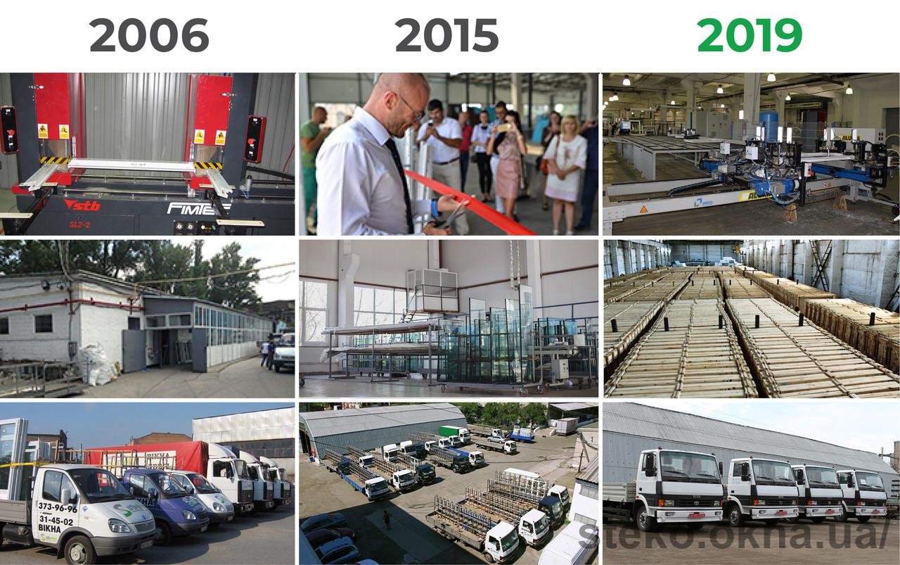 Steko планирует в 2019 году изготовить более 1 100 000 конструкций