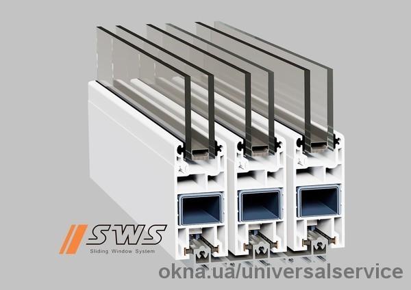 Трехрельсовая раздвижная система SWS