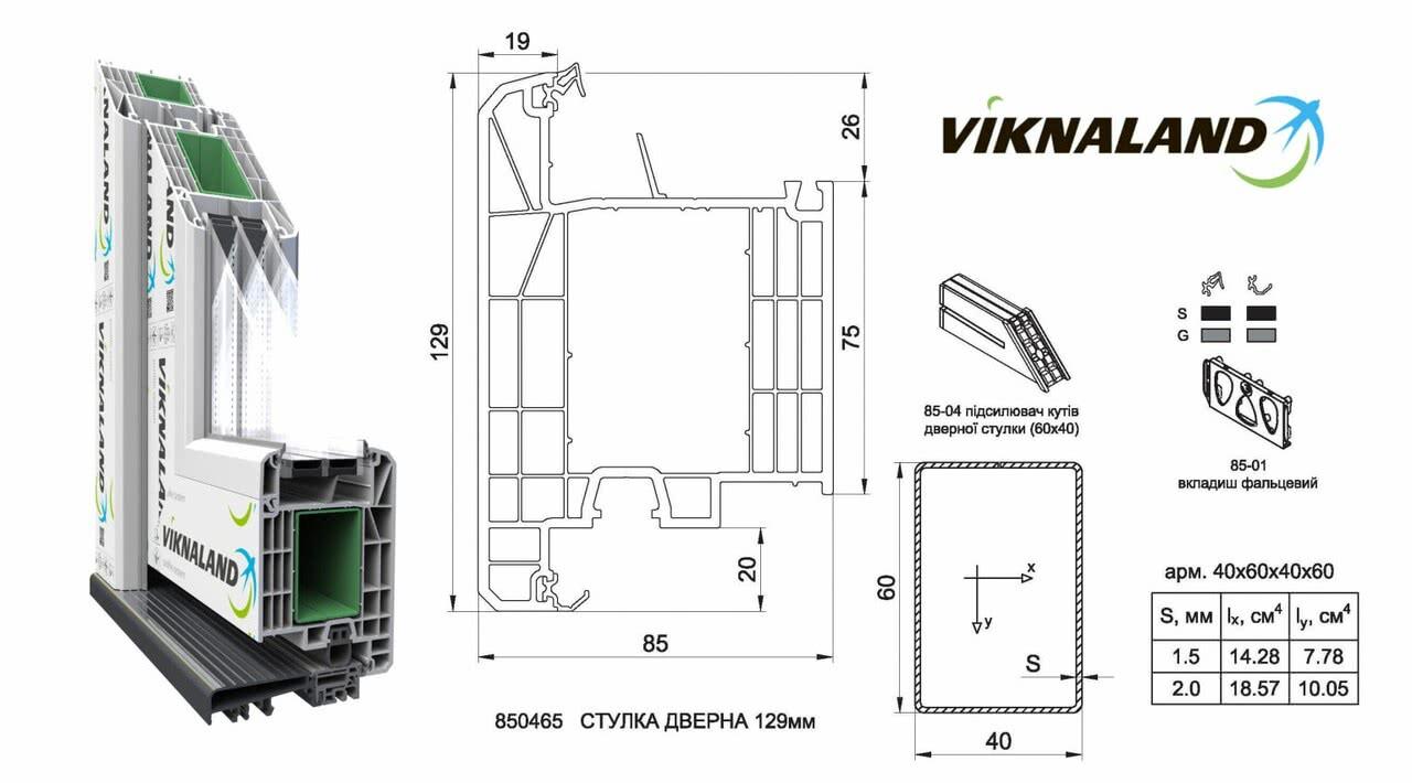 Расширение линейки створок VIKNALAND 85Pro