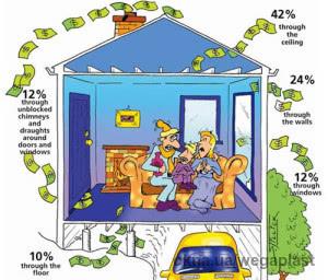 35% компенсации от Вега-Пласт по программе IQ ENERGY!
