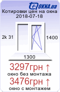 Средняя стоимость окна 1400х1300мм с двухкамерным стеклопакетом толщиной 32мм в Украине