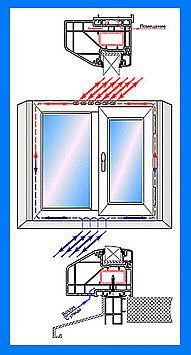 Окна без конденсата.