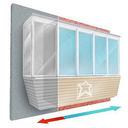 Вынос балкона, увеличение площади балкона