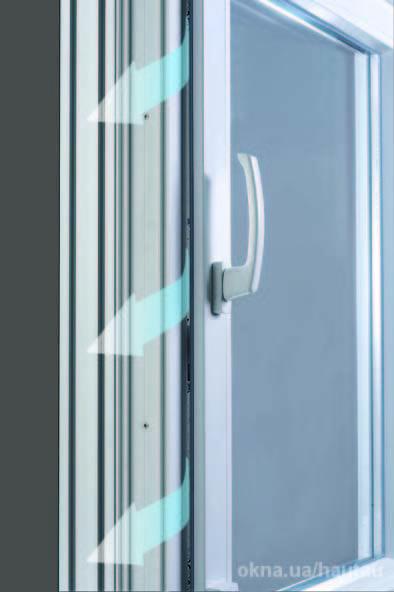 Atrium SP® komfort – отводяще-сдвижная фурнитура