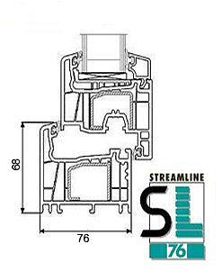 Окна, балконы Salamander Streamline 5 камерный профиль