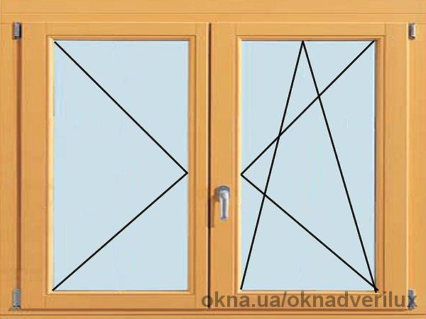 Двухстворчатое окно, поворотно-откидное с поворотным.