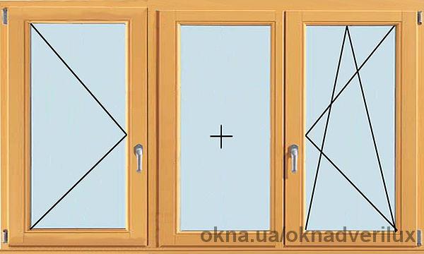Трехстворчатое окно, поворотно-откидное, глухое, поворотное.