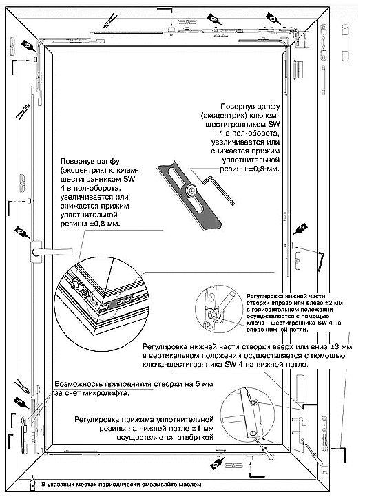 Как убрать продувание нижней петли на створке? // PROPLEX - Австрийские оконные технологии