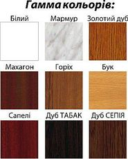 Подоконник пластиковый цветной, Openteck (Украина) 650Х3000