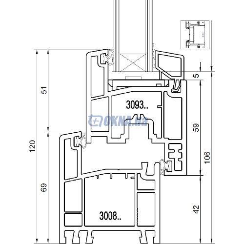 GEALAN Fenster-Systeme GmbH  GEALAN S 3000 профили.